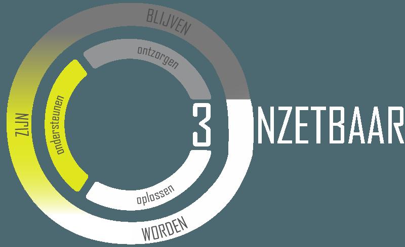 Specialist in duurzame inzetbaarheid - O3